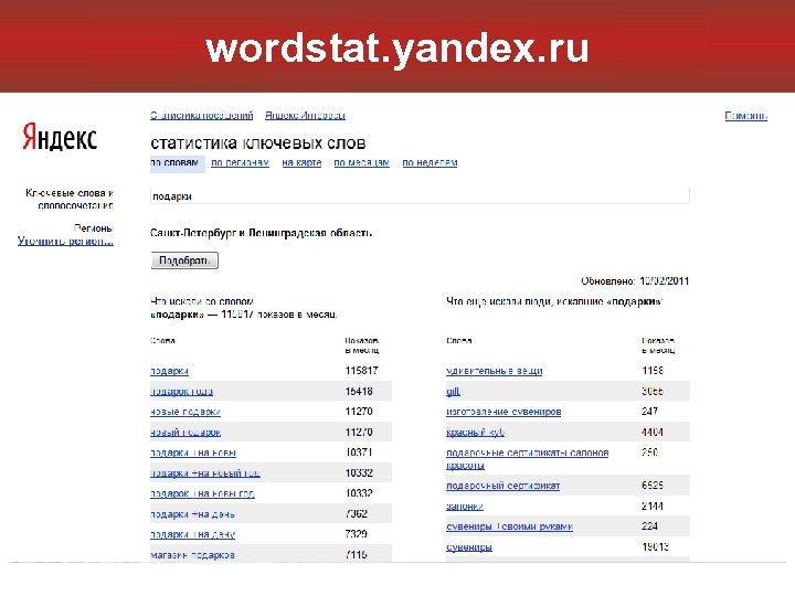 wordstat. yandex. ru