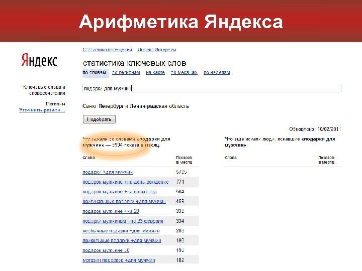Арифметика Яндекса