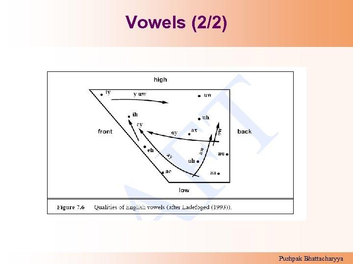 Vowels (2/2) Pushpak Bhattacharyya