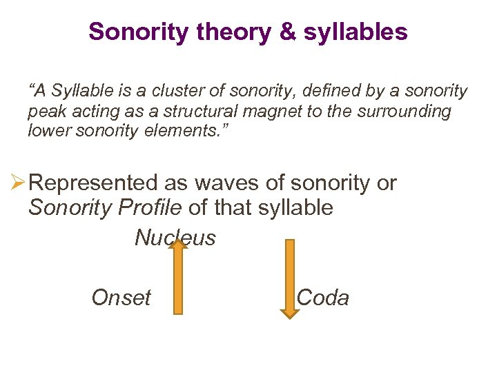 """Sonority theory & syllables """"A Syllable is a cluster of sonority, defined by a"""