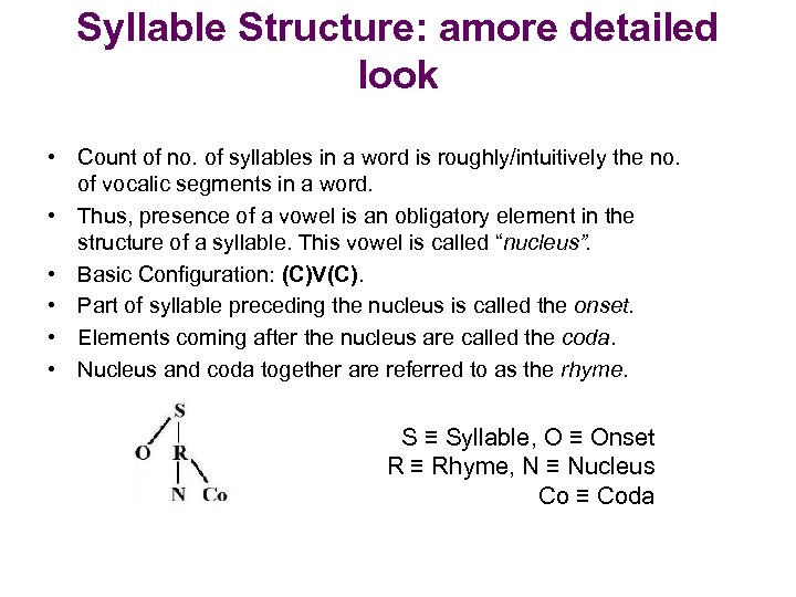 Syllable Structure: amore detailed look • Count of no. of syllables in a word