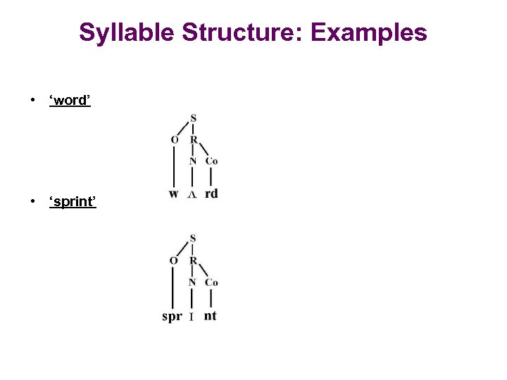 Syllable Structure: Examples • 'word' • 'sprint'