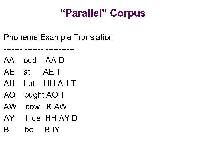 """Parallel"" Corpus Phoneme Example Translation -------AA odd AA D AE at AE T AH"