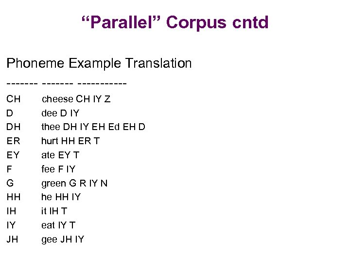 """""""Parallel"""" Corpus cntd Phoneme Example Translation -------CH D DH ER EY F G HH"""