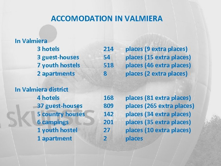 ACCOMODATION IN VALMIERA In Valmiera 3 hotels 3 guest-houses 7 youth hostels 2 apartments