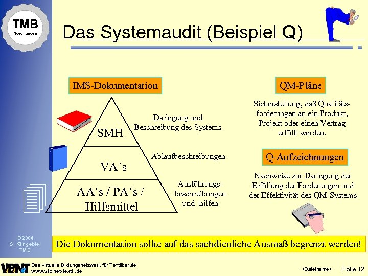 TMB Nordhausen Das Systemaudit (Beispiel Q) QM-Pläne IMS-Dokumentation SMH Darlegung und Beschreibung des Systems
