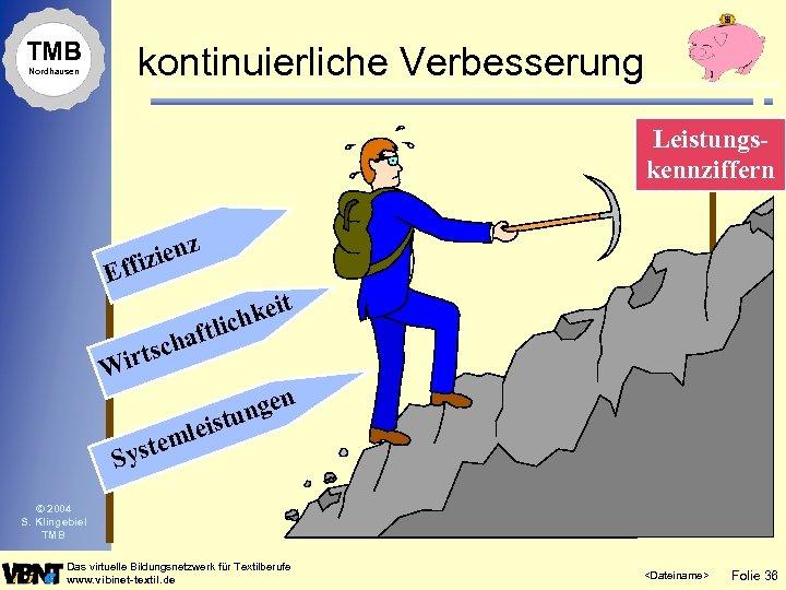 TMB kontinuierliche Verbesserung Nordhausen Leistungskennziffern ienz z Effi it e chk tli f a