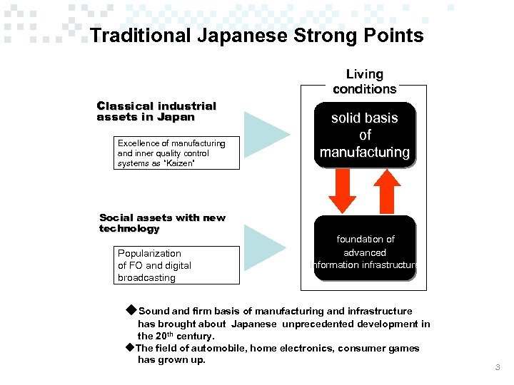 Traditional Japanese Strong Points Living conditions Classical industrial assets in Japan Excellence of manufacturing