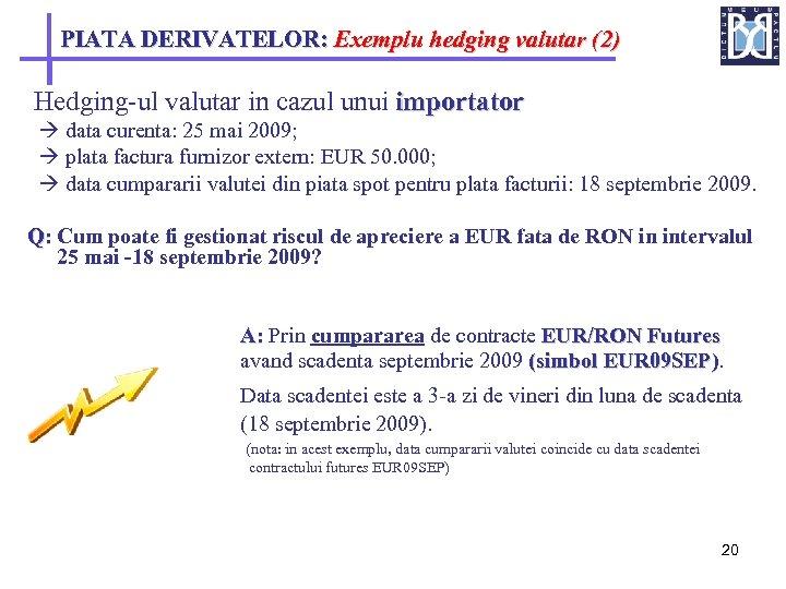 piata derivatelor