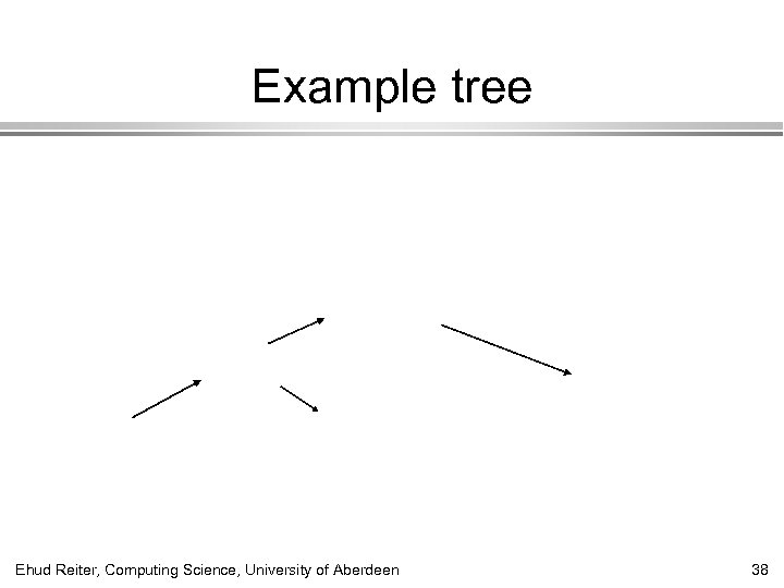 Example tree Ehud Reiter, Computing Science, University of Aberdeen 38