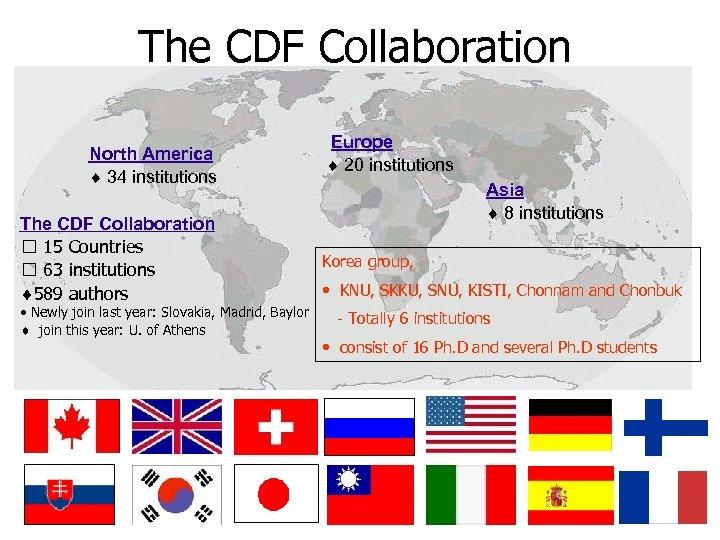 The CDF Collaboration North America 34 institutions The CDF Collaboration 15 Countries 63 institutions