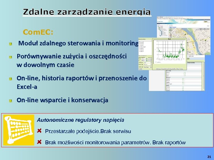 Zdalne zarządzanie energią Com. EC: Moduł zdalnego sterowania i monitoringu Porównywanie zużycia i oszczędności