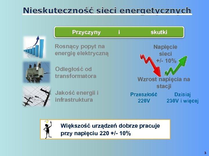 Nieskuteczność sieci energetycznych Przyczyny Rosnący popyt na energię elektryczną Odległość od transformatora Jakość energii