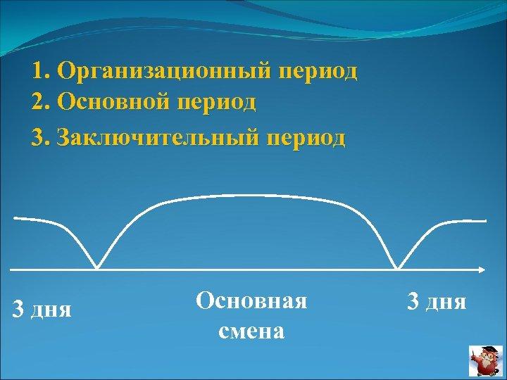 1. Организационный период 2. Основной период 3. Заключительный период 3 дня Основная смена 3