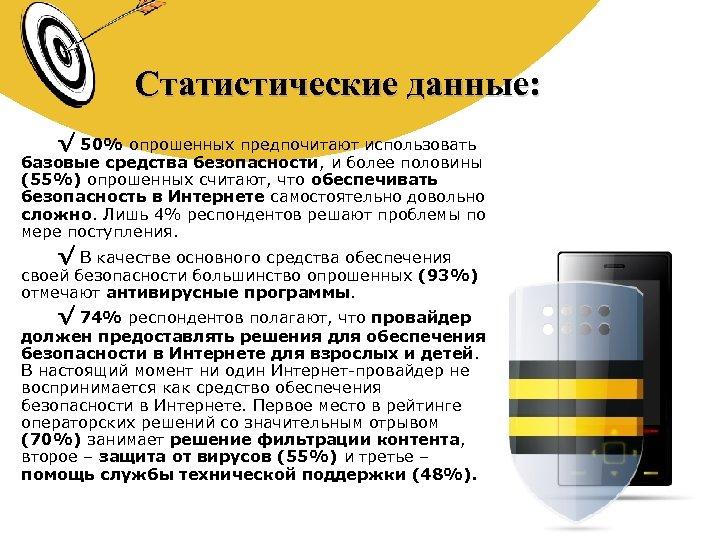 Статистические данные: √ 50% опрошенных предпочитают использовать базовые средства безопасности, и более половины (55%)