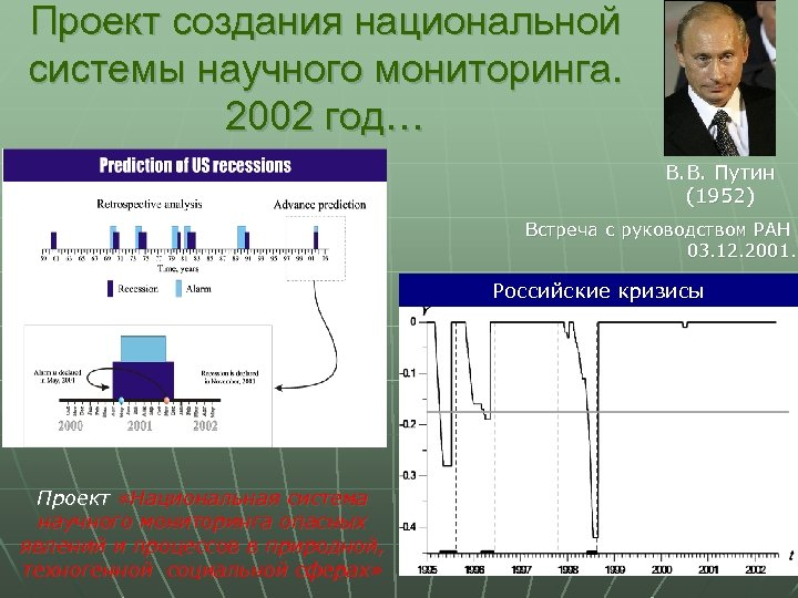 Проект создания национальной системы научного мониторинга. 2002 год… В. В. Путин (1952) Встреча с