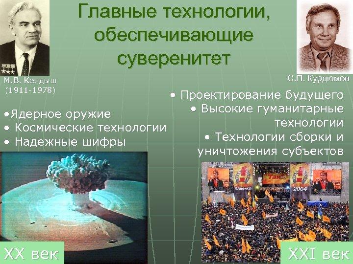 Главные технологии, обеспечивающие суверенитет М. В. Келдыш (1911 -1978) С. П. Курдюмов XX век