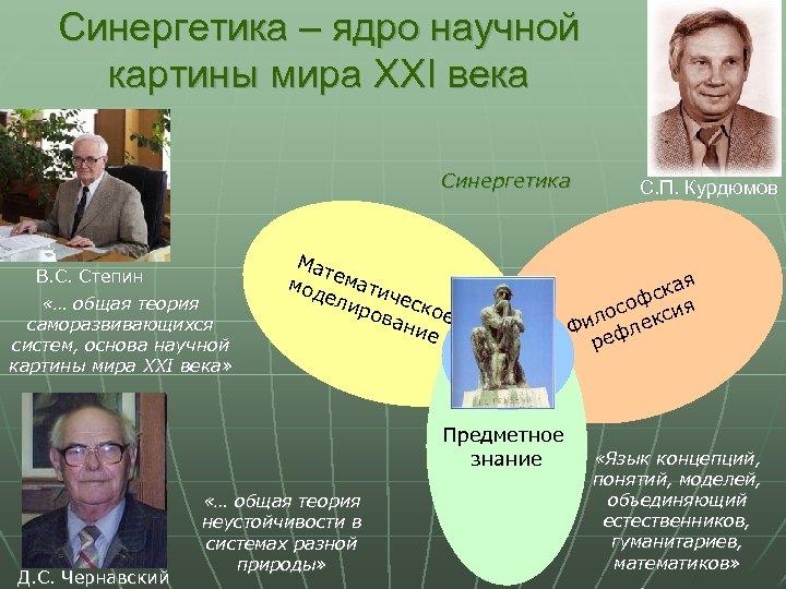 Синергетика – ядро научной картины мира XXI века Синергетика В. С. Степин «… общая