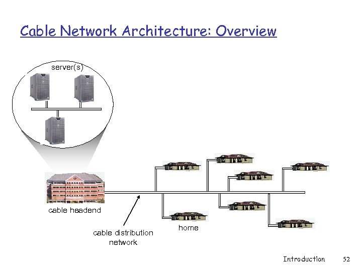 Cable Network Architecture: Overview server(s) cable headend cable distribution network home Introduction 52