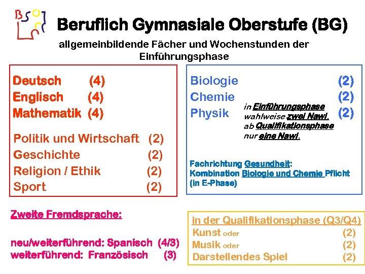 Beruflich Gymnasiale Oberstufe (BG) allgemeinbildende Fächer und Wochenstunden der Einführungsphase Biologie Chemie Physik Deutsch