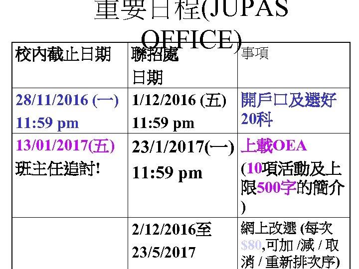 重要日程(JUPAS OFFICE)事項 校內截止日期 聯招處 日期 28/11/2016 (一) 1/12/2016 (五) 開戶口及選好 20科 11: 59 pm