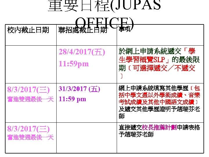 重要日程(JUPAS OFFICE) 校內截止日期 聯招處截止日期 事項 28/4/2017(五) 11: 59 pm 於網上申請系統遞交「學 生學習概覽SLP」的最後限 期﹝可選擇遞交/不遞交 ﹞ 8/3/2017(三)
