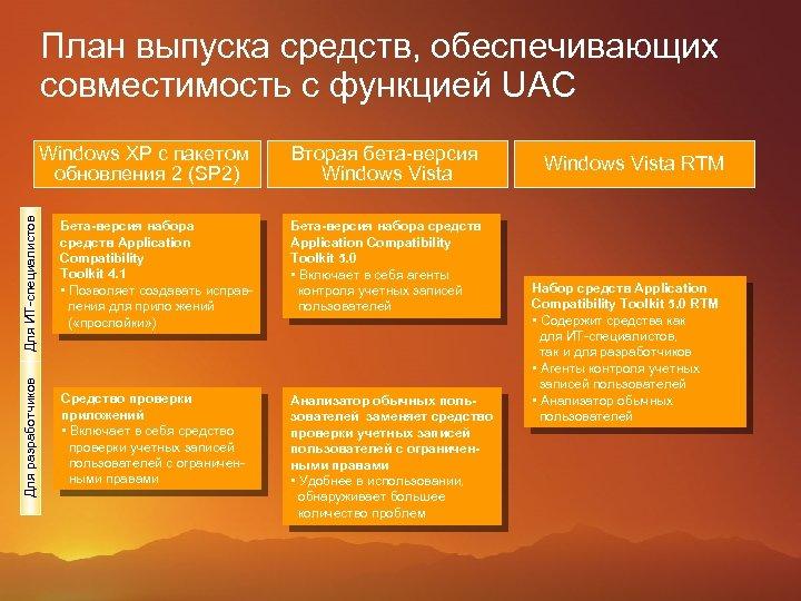 План выпуска средств, обеспечивающих совместимость с функцией UAC Для разработчиков Для ИТ-специалистов Windows XP