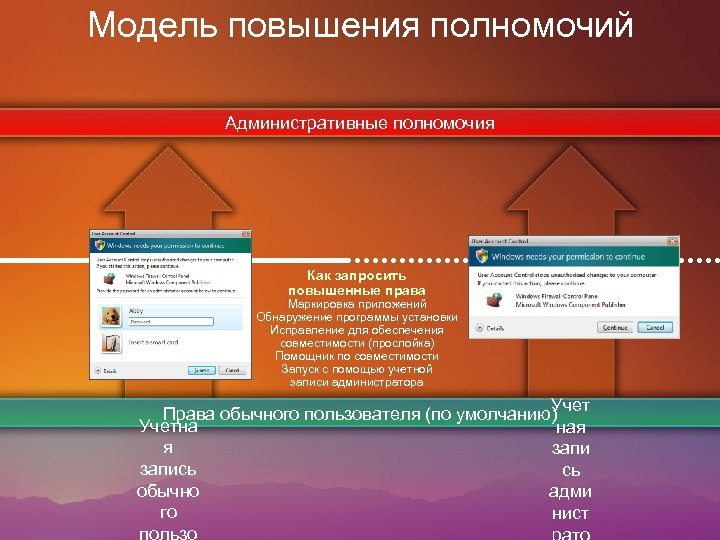 Модель повышения полномочий Административные полномочия Как запросить повышенные права Маркировка приложений Обнаружение программы установки