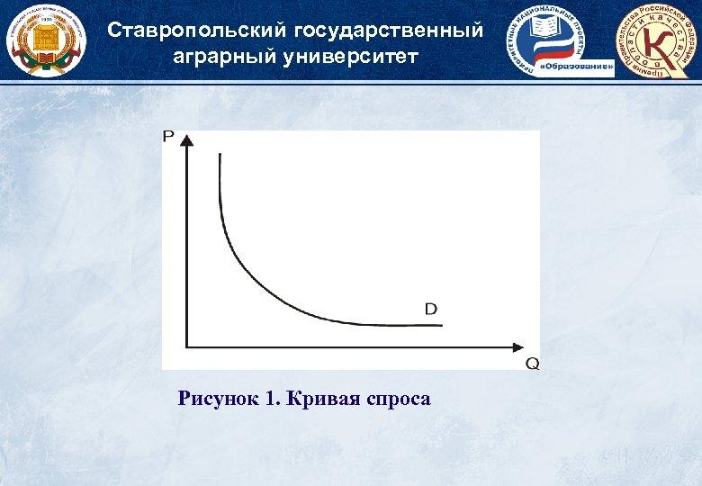 Ставропольский государственный аграрный университет Рисунок 1. Кривая спроса