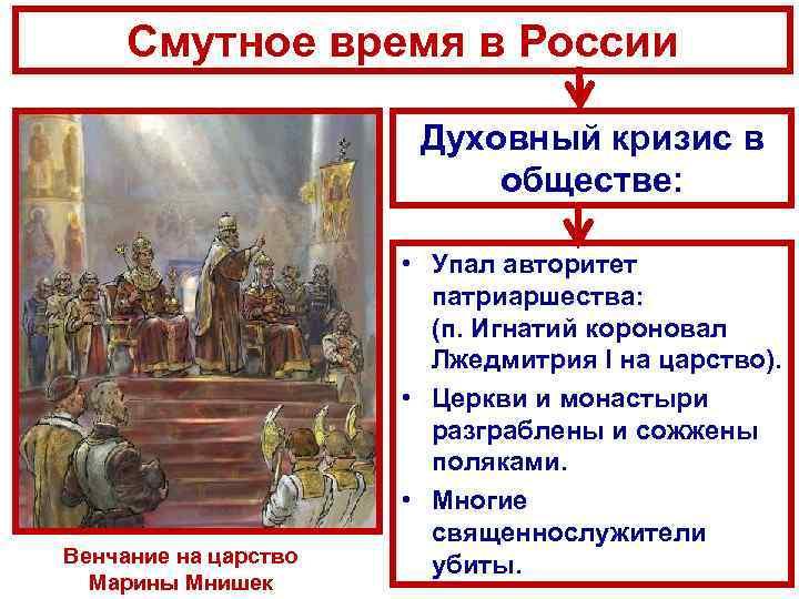 Смутное время в России Духовный кризис в обществе: Венчание на царство Марины Мнишек •
