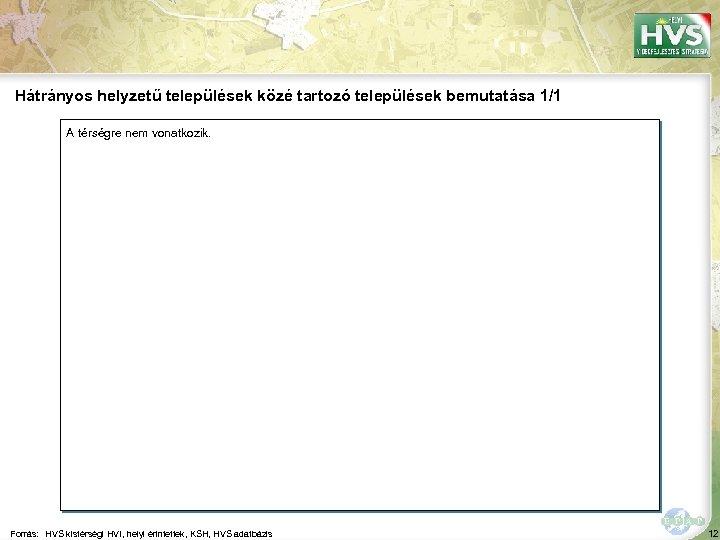 Hátrányos helyzetű települések közé tartozó települések bemutatása 1/1 A térségre nem vonatkozik. Forrás: HVS
