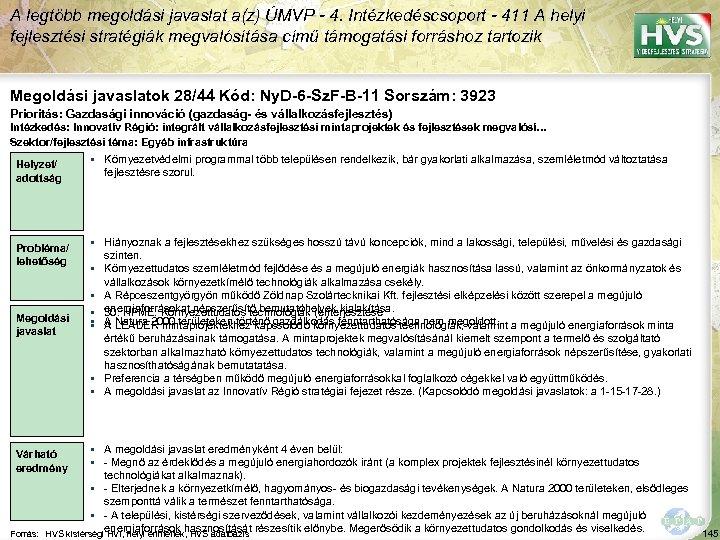 A legtöbb megoldási javaslat a(z) ÚMVP - 4. Intézkedéscsoport - 411 A helyi fejlesztési