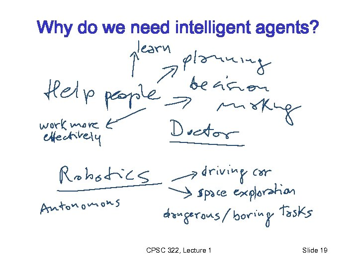 Why do we need intelligent agents? CPSC 322, Lecture 1 Slide 19