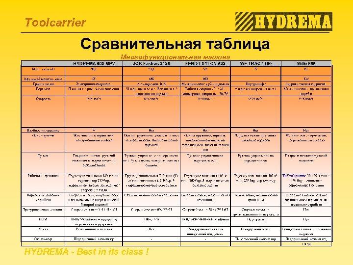Toolcarrier Сравнительная таблица Многофункциональная машина HYDREMA - Best in its class !
