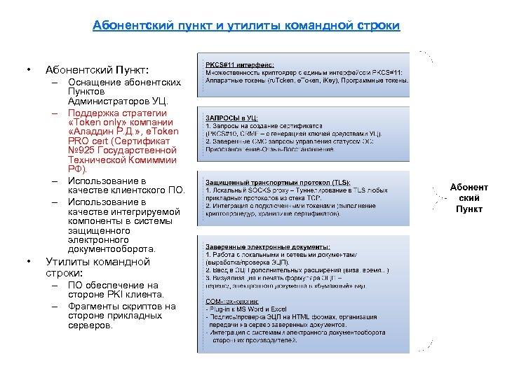 Абонентский пункт и утилиты командной строки • Абонентский Пункт: – Оснащение абонентских Пунктов Администраторов