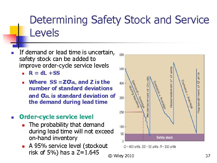 Determining Safety Stock and Service Levels n If demand or lead time is uncertain,