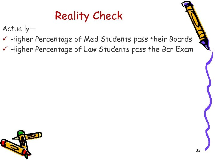 Reality Check Actually— ü Higher Percentage of Med Students pass their Boards ü Higher