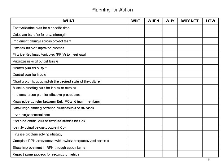 Planning for Action WHAT WHO WHEN WHY NOT HOW Test validation plan for a