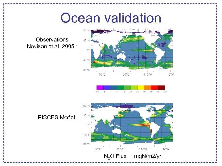 Ocean validation Observations Nevison et al. 2005 : PISCES Model N 2 O Flux