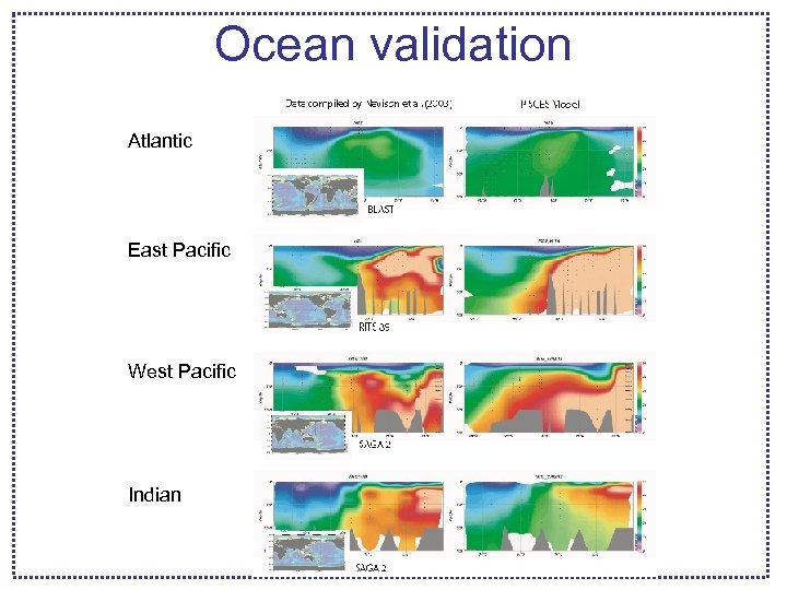 Ocean validation Atlantic East Pacific West Pacific Indian