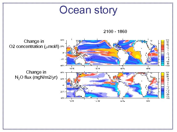 Ocean story 2100 - 1860 Change in O 2 concentration (mmol/l) Change in N