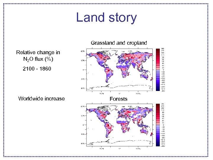 Land story Grassland cropland Relative change in N 2 O flux (%) 2100 -