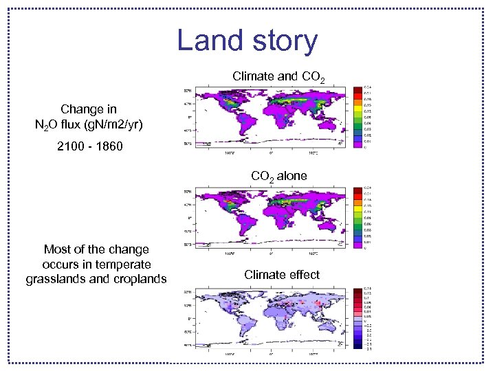 Land story Climate and CO 2 Change in N 2 O flux (g. N/m