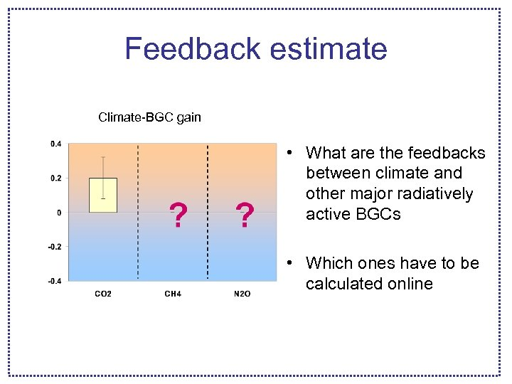 Feedback estimate Climate-BGC gain • What are the feedbacks between climate and other major