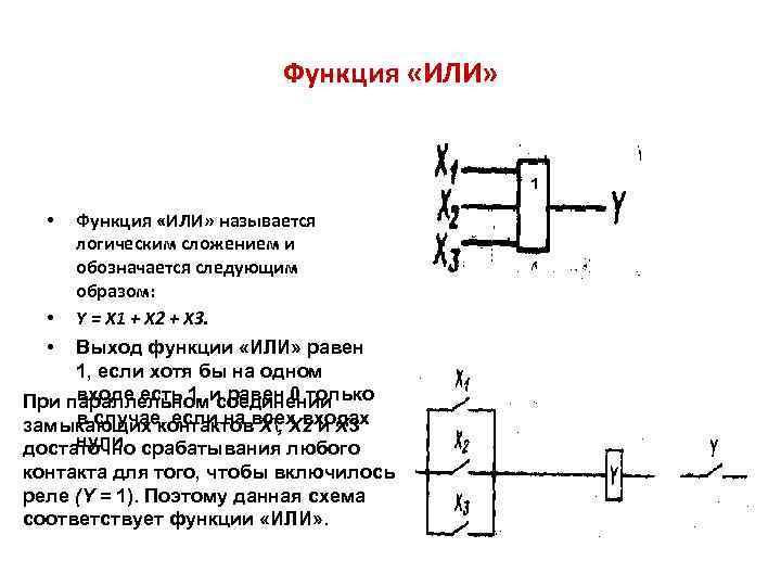 Функция «ИЛИ» 1 Функция «ИЛИ» называется логическим сложением и обозначается следующим образом: • Y