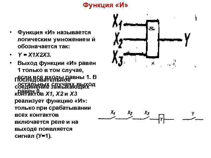 Функция «И» • Функция «И» называется логическим умножением й обозначается так: • Y =