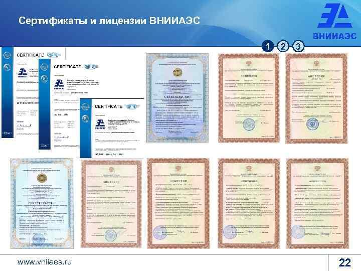 Сертификаты и лицензии ВНИИАЭС 1 www. vniiaes. ru www. rosatom. ru 2 3 22