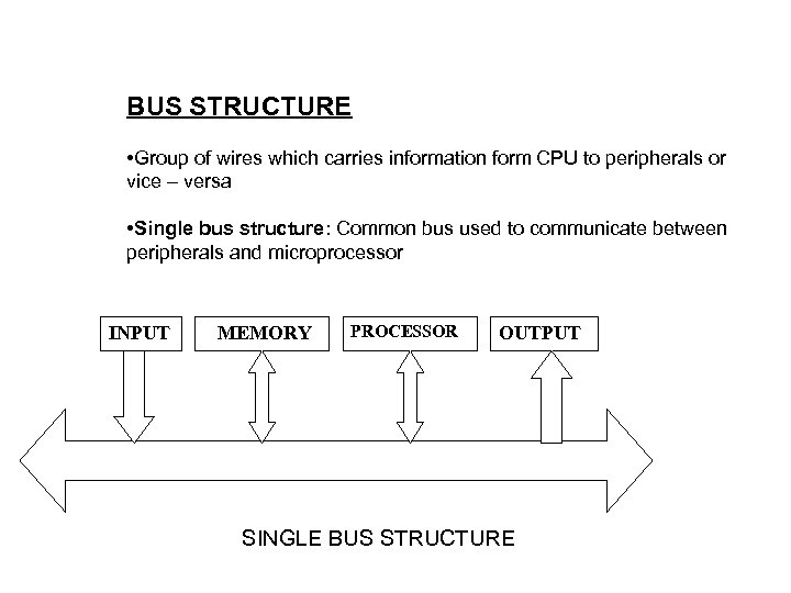 BUS STRUCTURE • Group of wires which carries information form CPU to peripherals or