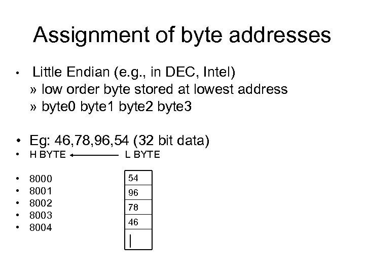 Assignment of byte addresses • Little Endian (e. g. , in DEC, Intel) »