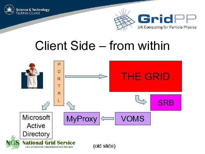 Client Side – from within P O THE GRID R T A L Microsoft